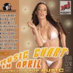 Electro Pop: Chart April Music (2015)