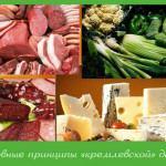 Основные принципы «кремлевской» диеты