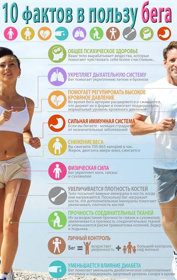 10 фактов в пользу бега
