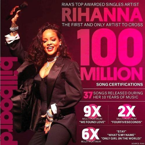 Billboard Hot 100 Singles Chart 01st August (2015)